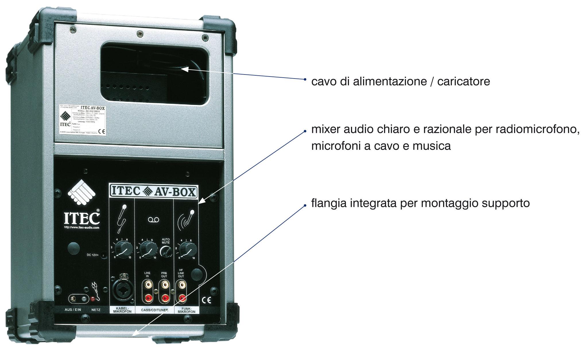 AV-Box